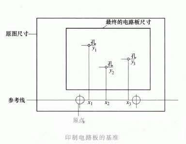 印制电路版面设计的注意事项